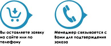 Как заказать на Joyexe.ru